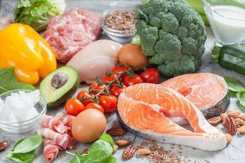 Правильное питание (ПП) ⇔ Меню здорового, сбалансированного питания на каждый день